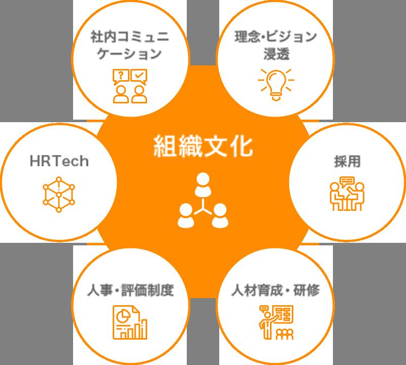 organization-header